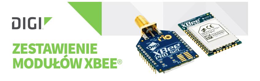 Zestawienie modułów radiowych XBee® firmy Digi International