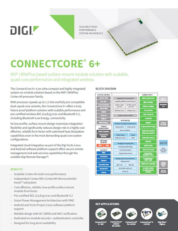 ConnectCore® 6+ wyjątkowo kompaktowe i wysoce zintegrowane rozwiązanie SoM oparte na rodzinie procesorów NXP i.MX6Plus