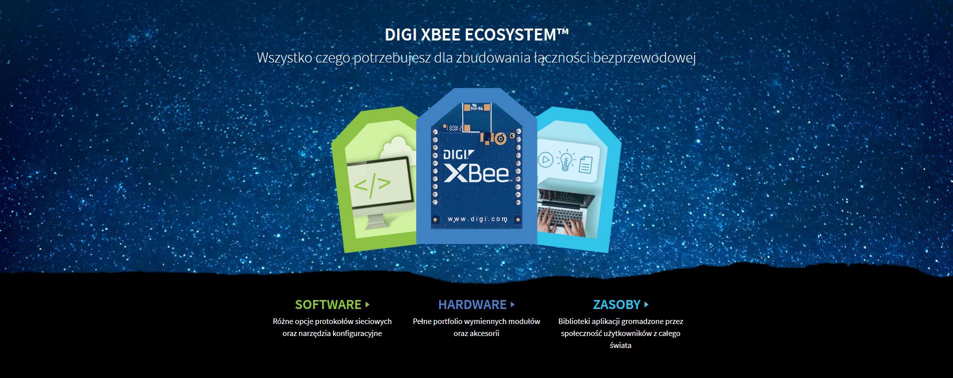 Digi XBee® Ecosystem™
