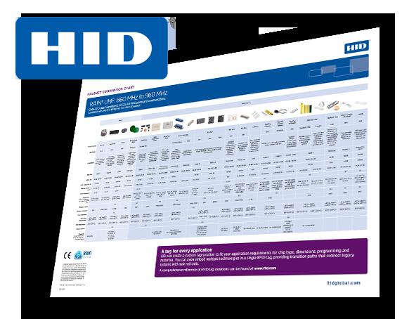 Rozwiązania RFID dla aplikacji przemysłowych