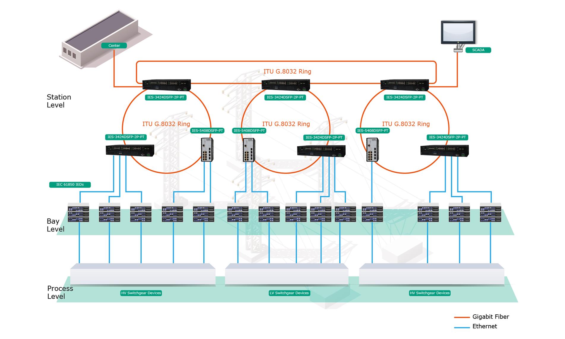 Lantech IES-3424DSFP-2P-PT Przemysłowy zarządzalny switch 24x 10/100TX + 4x Dual Speed SFP L2+ Industrial Managed Switch