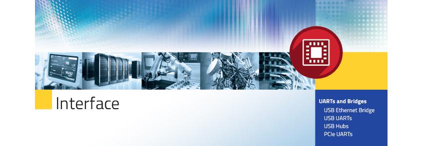 SP202E, SP232E, SP233E, SP310E i SP312E szybkie transceivery RS-232 firmy MaxLinear działające pojedynczego źródła zasilania +5V