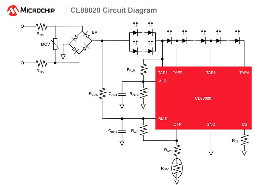 CL88020 sekwencyjny sterownik LED dla offlineowych aplikacji oświetleniowych firmy Microchip