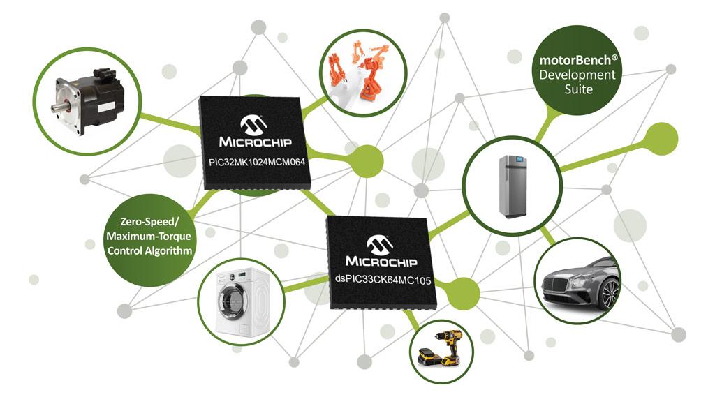 Ekosystem produktów Microchip dla wsparcia projektowania aplikacji Motor Control