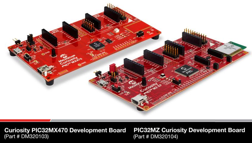 Dwa nowe 32-bitowe zestawy deweloperskie PIC32MX/MZ Curiosity Boards firmy Microchip