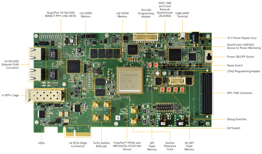 PolarFire FPGA Evaluation Kit (MPF300-EVAL-KIT) firmy Microchip Technology
