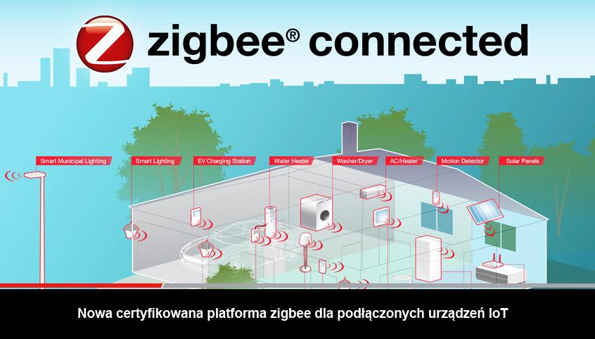 Nowa certyfikowana platforma zigbee dla podłączonych urządzeń IoT