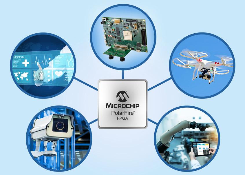 Przyspieszenie inteligentnych wbudowanych projektów wizyjnych dzięki niskiej mocy rozwiązaniom przetwarzania obrazu i wideo FPGA firmy Microchip