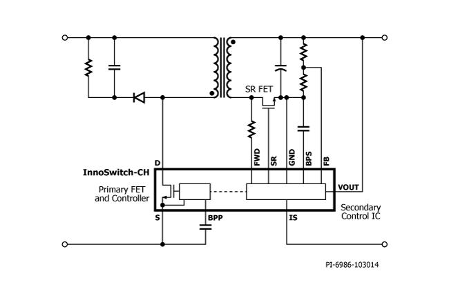 InnoSwitch-CH innowacyjny sterownik zasilaczy impulsowych firmy Power Integrations