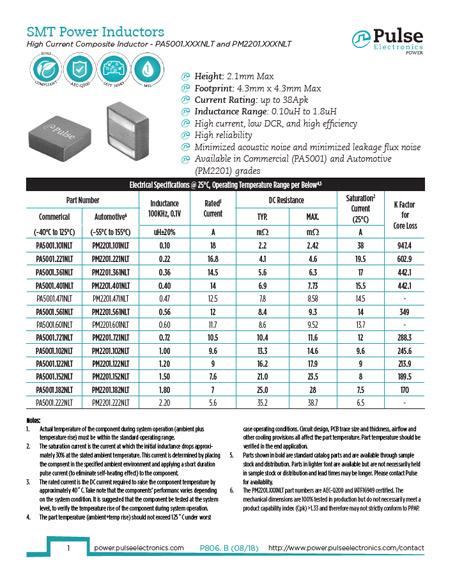 PM220X nowa seria niskoprofilowych kompozytowych cewek indukcyjnych SMT firmy Pulse Electronics dla zastosowań motoryzacyjnych i przemysłowych
