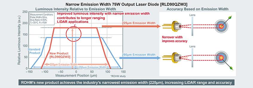 Nowe złącza RJ45 przystosowane dla solidnego montażu through hole reflow (THR) dla aplikacji przemysłowych oraz zewnętrznych