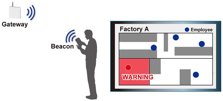 System zarządzania lokalizacją pracowników